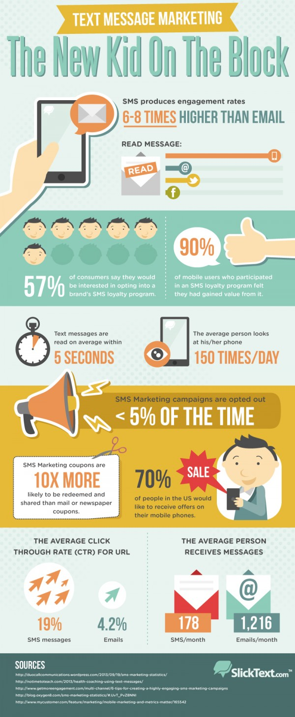 infographic-sms-marketing